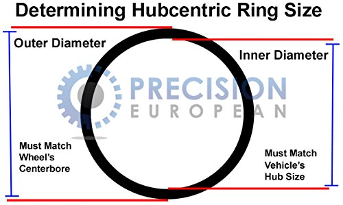 Hubcentric Rings (Pack of 4) - 65.1mm ID to 72.6mm OD - Black Poly Carbon Plastic Hubrings Hub - Only Works on 65.1mm Vehicle Hubs & (72.6mm Wheel Centerbore