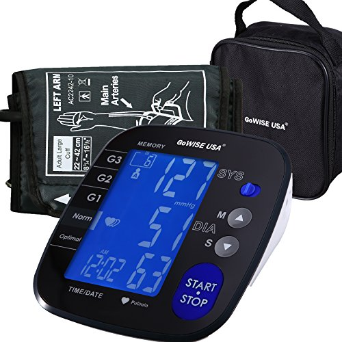 GoWISE USA Pressure Hypertension Indicator