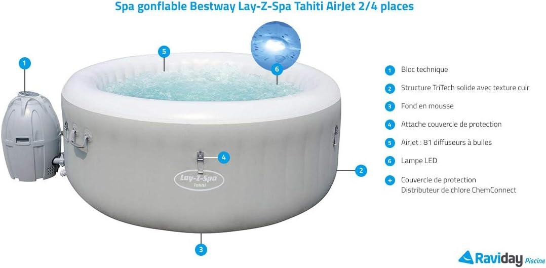 Bestway 54186 - Spa Hinchable Lay- Z-Spa Tahiti (180x66 cm) Para 4 ...