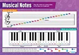 """Musical Notes Poster
