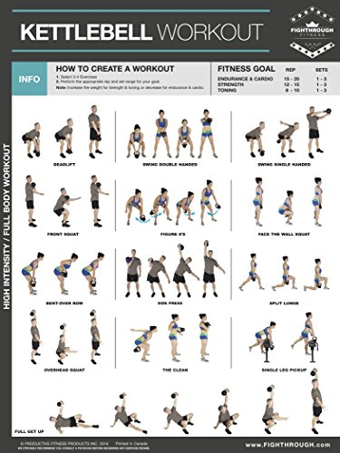 Kettlebell Workout Fitness Poster Laminated - Strength & Cardio Exercise Training Chart - Core - Chest - Legs - Shoulders & Back - Kettlebell Poster - Size 18