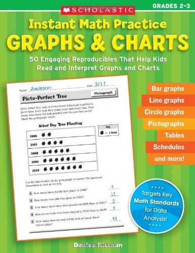 Instant Math Practice: Graphs & Charts (Grades 2-3): 50 Engaging Reproducibles That Help Kids Read and Interpret Graphs and Charts (Teaching Resources)
