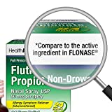 HealthA2Z Fluticasone Propionate Nasal