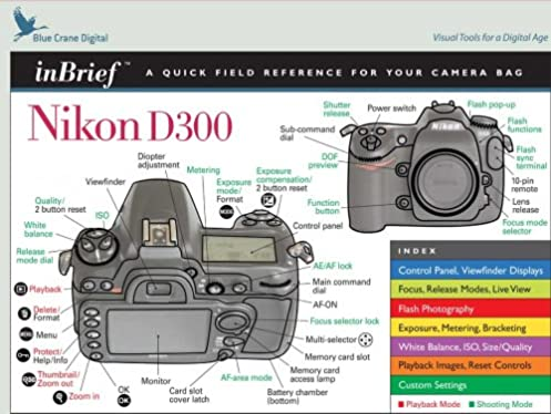 amazon in buy nikon d300 inbrief laminated reference card book rh amazon in nikon d300 instruction manual download user manual for nikon d300s download