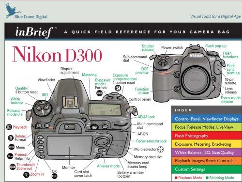 amazon com nikon d300 inbrief laminated reference card rh amazon com nikon d300 manual printable nikon d300 manual mode