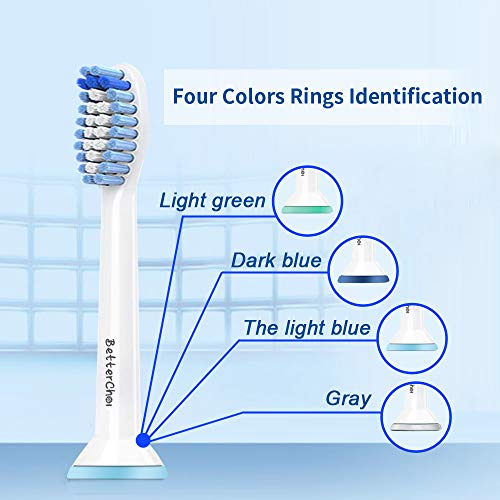Betterchoi Replacement Brush Heads Compatible with Philips Sonicare Electric Toothbrush. 8 Pack. Sensitive Soft Brush Heads for Gentle, Yet Effective Cleaning