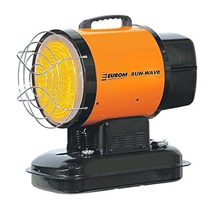 Infrarrojos Diesel Calefacción Sunwave de calefacción Cañón ölheizgerät 17 kW Estufa Taller Calefacción, Halle calefactora