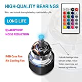WFPOWER USB RGB LED Cooler Cooling Fan