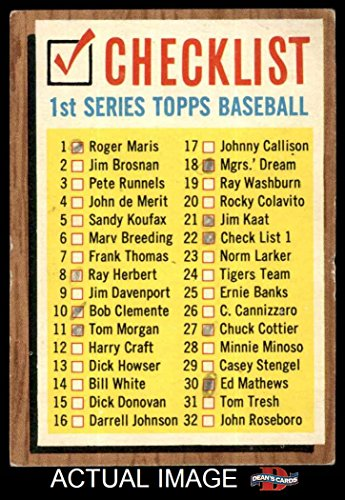 1962 Topps # 22 ERR Checklist 1 (Baseball Card) (Lists Cards 121 to 176 on the Back) Dean's Cards 1 - POOR