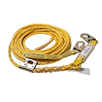 Climbing Protection Devices Product