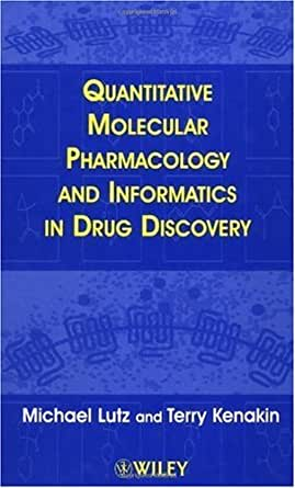 drug discovery today author guidelines