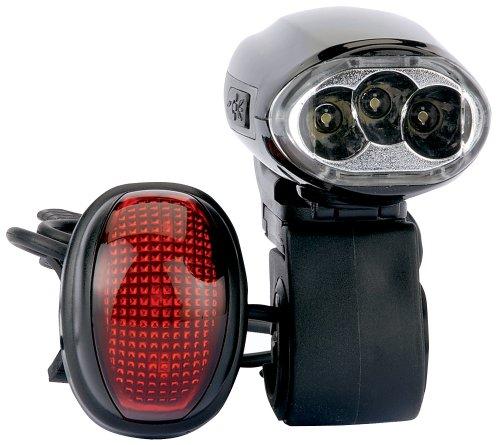 Draper Led Light in US - 2