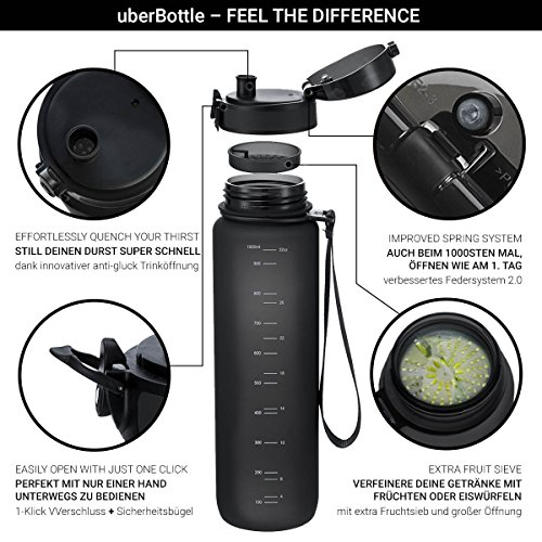 720°DGREE Water Bottle uberBottle Sports Bottles - Tritan Plastic - BPA Free | Ideal Drinking for School, Fitness, Outdoor, Camping | Simple 1-Click Opening | Black, 1 Liter, 32oz by 720°DGREE (Image #2)