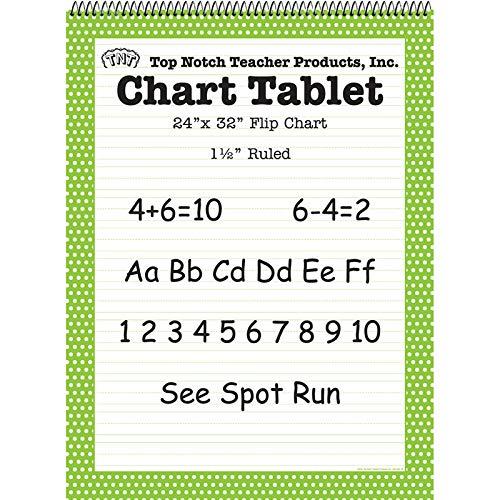 Top Notch Teacher TOP3848BN Dot Chart Tablet, Green, 1.5'' Rule, MultiPk 2 Each