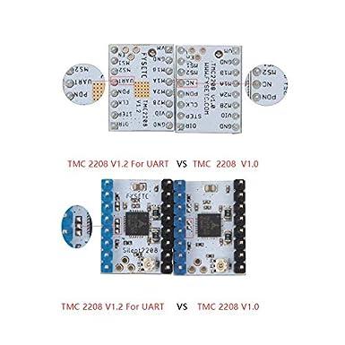 FYSETC 3D Printer Stepper Motor Driver, TMC2208 V1 2 Stepstick Stepper  Motor Driver Module with Heat Sink Screwdriver for 3D Printer Controller  Boards