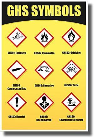 GHS Symbols - Globally Harmonized System of Classification ...