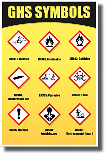 - GHS Symbols - Globally Harmonized System of Classification and Labeling of Chemicals - New Classroom Science Poster
