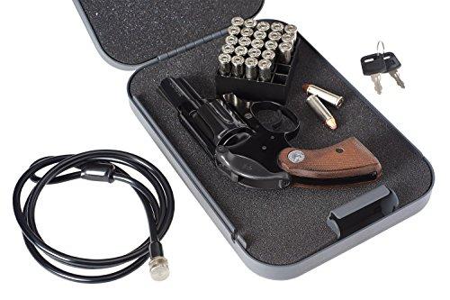 SnapSafe Box,
