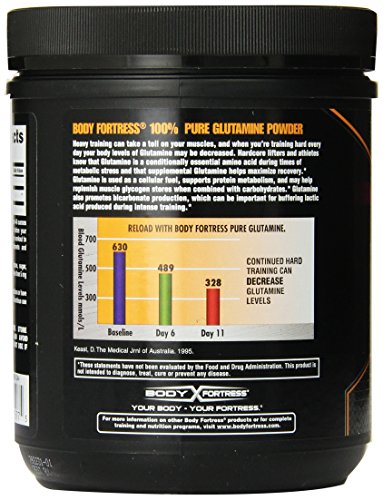 Body Fortress 100% Pure Glutamine Powder, 300g Jar (1ct), Nutrient Replenishment Powder for Post Workout Recovery Glutamine Supplement