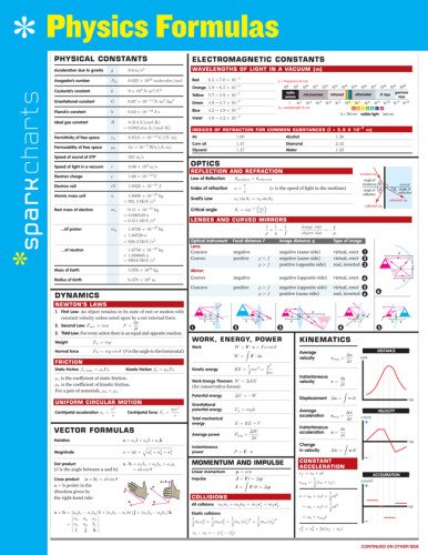 Physics Formulas SparkCharts (Physic Formula)
