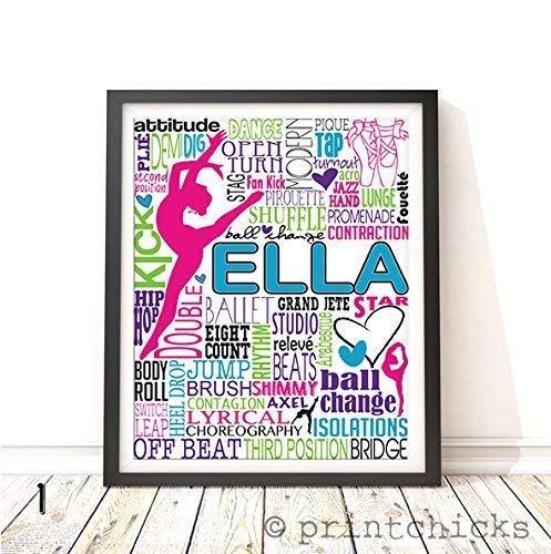 Dance Art Personalized Typography Print - PrintChicks Dancer Custom Poster Wall Art Decor