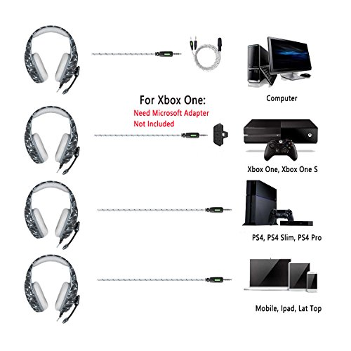 how to get surround sound on xbox one headset