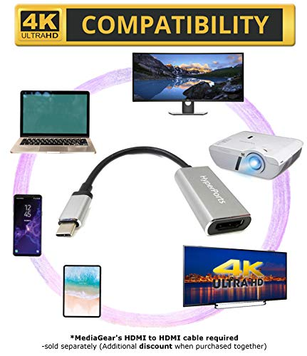USB Type C 3.1 OTG to 4K @30HZ UHD HDMI Adapter Compatible with Most USB C 3.0 Alt Mode Enabled Android Smartphones/Tablets/Laptops MacBook and More