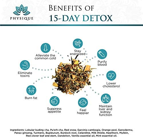 15 Day Natural Weight Loss, Detox and Cleanse Tea   Bloating Relief Total Tea for Appetite Suppressant   Garcinia Fitness Tea   Anti-Inflammatory and No Harsh Laxatives Teatox   Detox Diet Included 2
