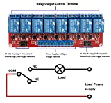 NOYITO 8-Channel Relay Module High Low Level