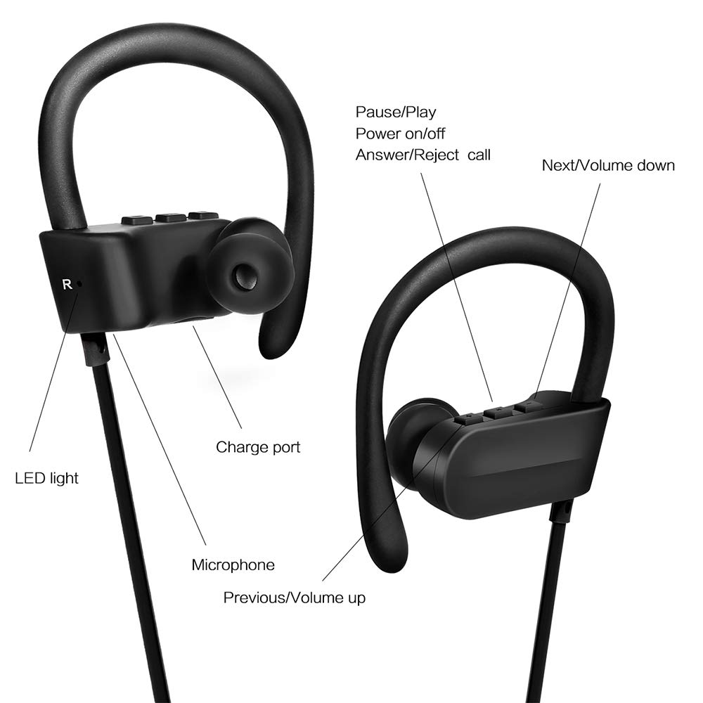 XLTOK Auriculares Bluetooth Deporte IPX7, Auricular Bluetooth 4.1 Inalámbricos, con Sonido Estéreo Llamadas a Manos Libres para iPhone,Samsung, Sony, ...