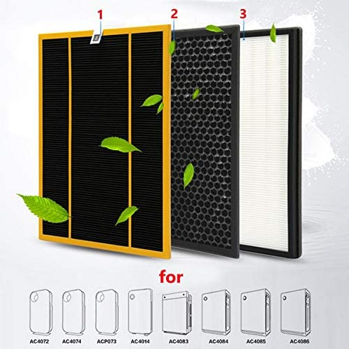 XuBaofu-SH, 2019 3 unids/Pack Kit de Filtro for Philips AC4072 ...