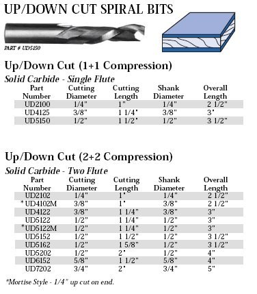 Whiteside Router Bits UD2102 Up/Down Cut Spiral Bit with Solid Carbide Compression and 1/4-Inch Cutting Diameter by Whiteside Router Bits