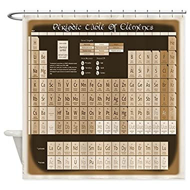 CafePress - Periodic Table Of Elements - Decorative Fabric Shower Curtain