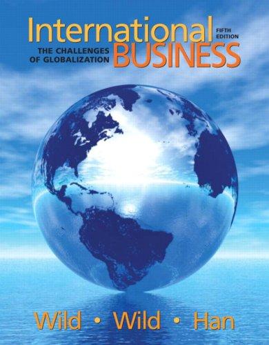 internatioanl business globalization