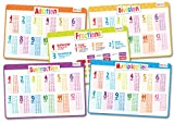 merka Educational Kids Placemats - Math Set of 5 - Includes: Fractions, Multiplication, Division, Subtraction, Addition - Non Slip & Washable