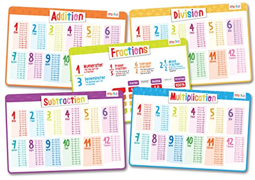 merka Educational Kids Placemats - Math Set of 5 - Includes: Fractions, Multiplication, Division, Subtraction, Addition - Non Slip & Washable (Counting Placemat)
