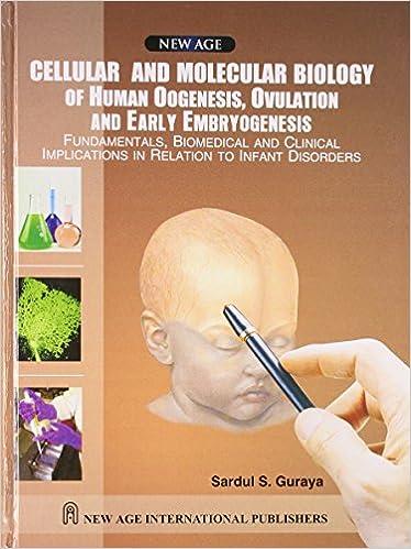 Fundamental Of Molecular Biology Ebook