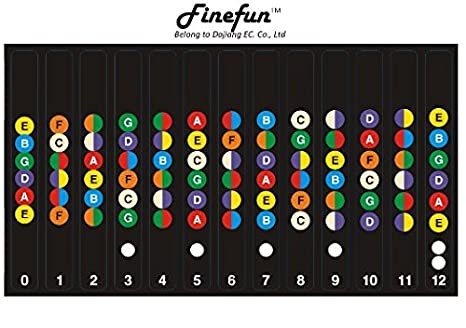 finefun 100% vinilo impermeable y prueba de aceite guitarra Fretboard Nota trastes diapasón de mapa adhesivo para principiante estudiante práctica Fit 6 ...