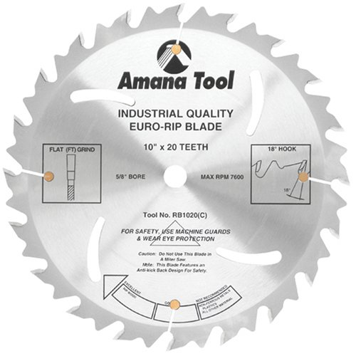 (Amana Tool - RB1020 Carbide Tipped Euro Rip with Cooling Slots 10