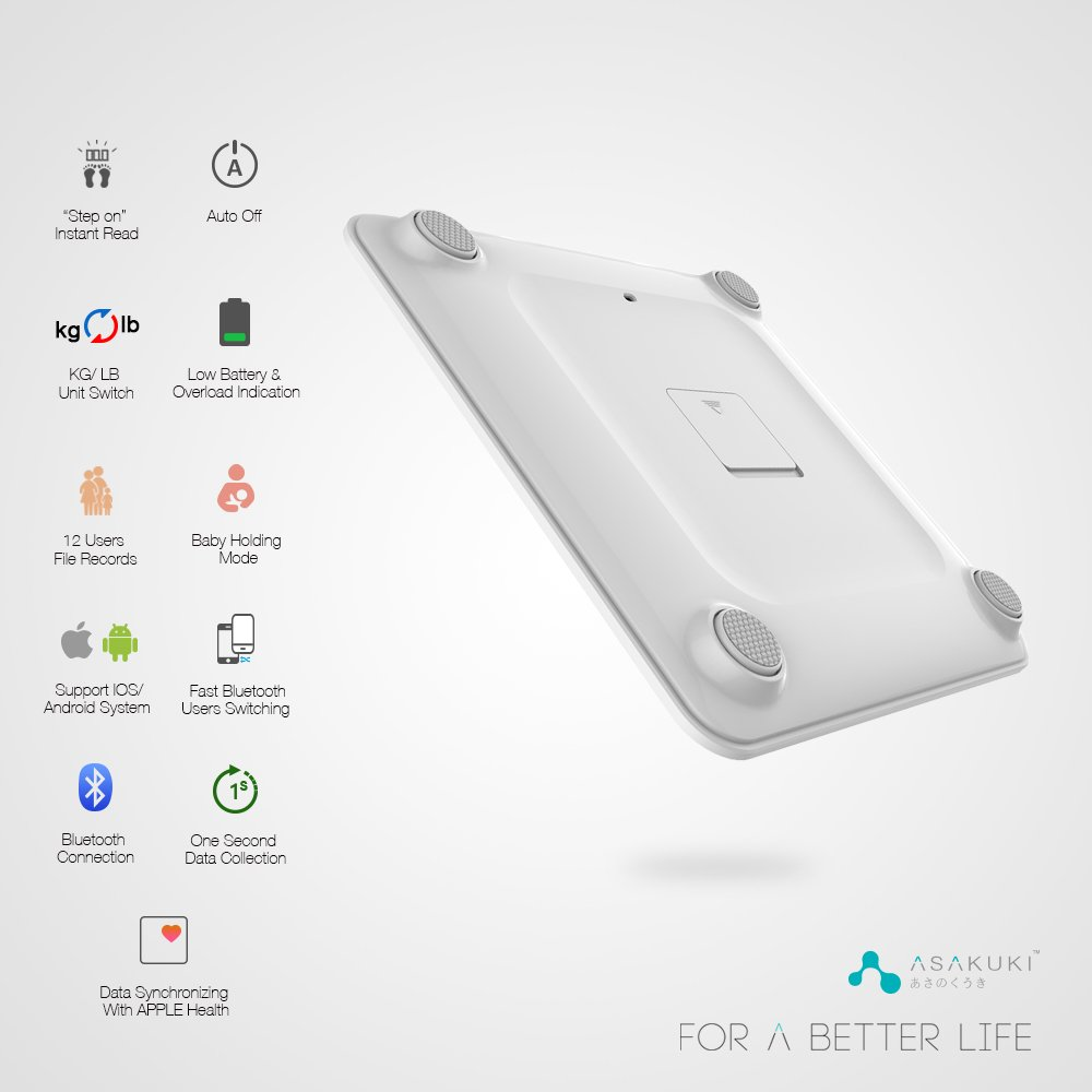 asakuki Bluetooth Body Fat scale, Digital Peso Báscula de baño, resistente y duradero precisión inteligente inalámbrico con precisión métrica de salud, ...