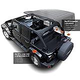 GPCA Jeep