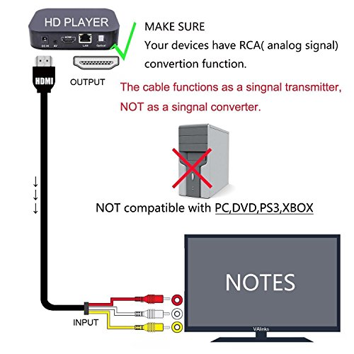 Auskic HDMI to RCA Cable, 5Ft 1....