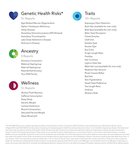 23andMe DNA Test - Health + Ancestry Personal Genetic Service - Discove(RED) - 75+ Online Reports by 23andMe (Image #2)
