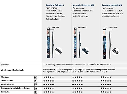BOSCH Aerotwin A294S 3397007294 Scheibenwischer Wischerblatt Wischblatt Flachbalkenwischer Scheibenwischerblatt 600//550 Set 2 x Ersatz Wischergummis f/ür die BOSCH Aero Serie 2mmService