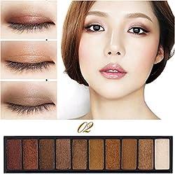 10 Colors Eyeshadow Victorcn Fashion Luxury Golden Pearl Matte Nude Eye Shadow Palette (B)