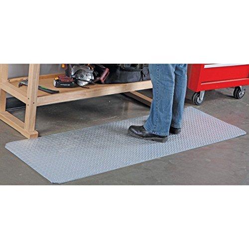 Anti Fatigue Mat Roll - 8