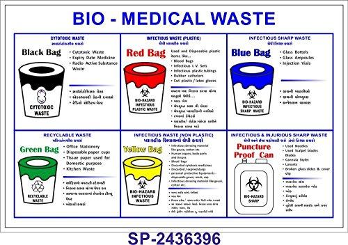 Signageshop Flex Bio Medical Waste Poster Amazon In Industrial
