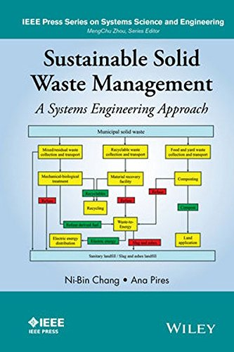 Solid Disposal Waste (Sustainable Solid Waste Management: A Systems Engineering Approach (IEEE Press Series on Systems Science and Engineering))