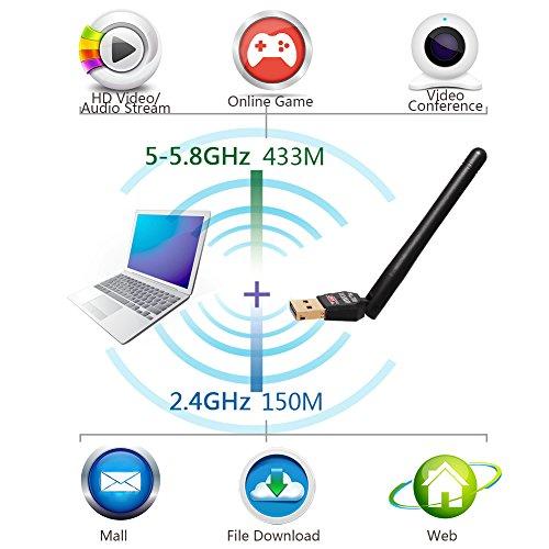 USB WiFi Adapter AC600Mbps ANEWKODI Wireless Network Adapter Dual