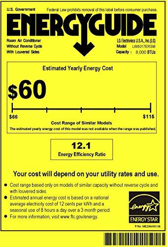 Buy energy efficient microwave